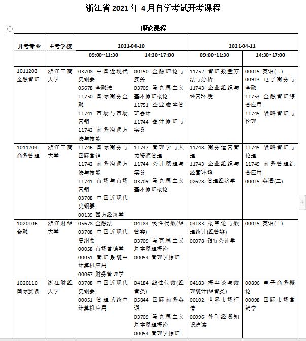 2021年4月浙江自考报考条件