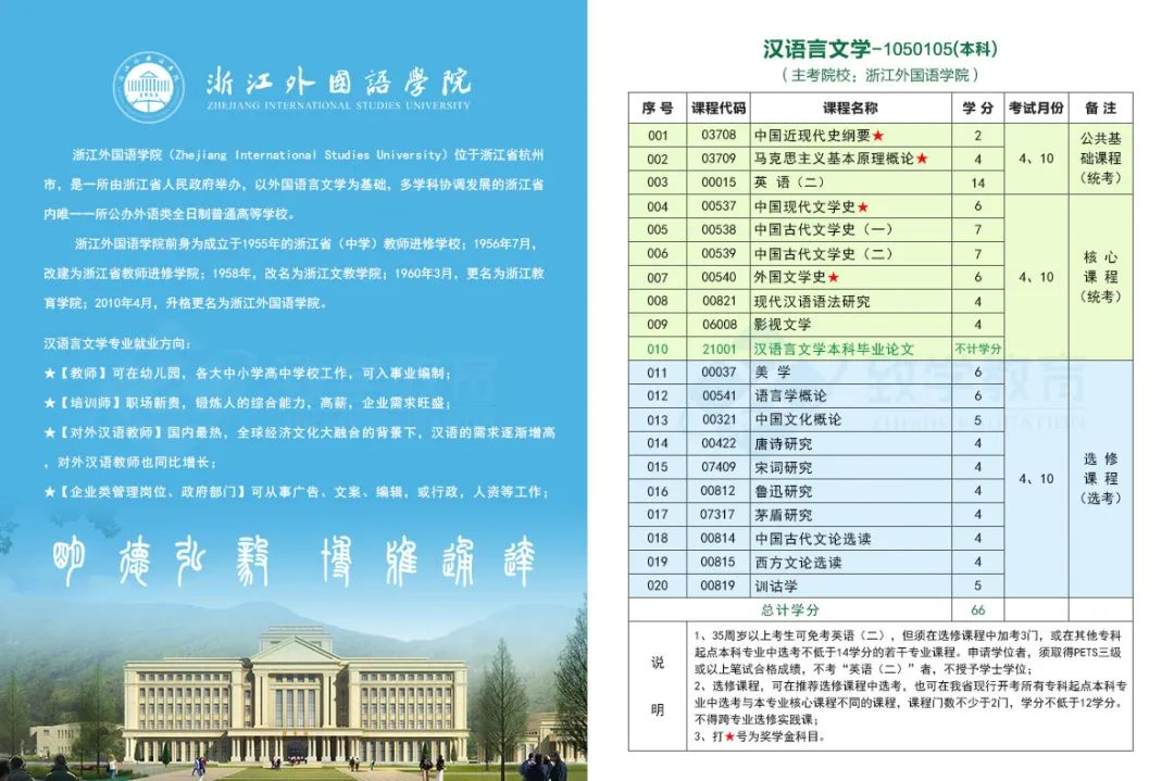 2021年浙江自考本科哪些专业适合考公务员?