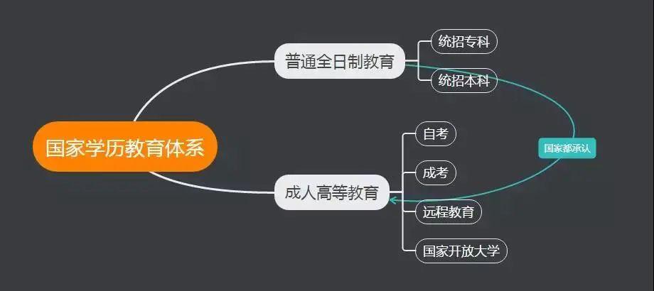 2021年浙江省公务员考试不限制全日制学历!